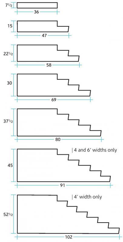 Unit Steps Schut S